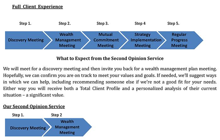 FWM Website - Second Opinion Service Page 2.jpg